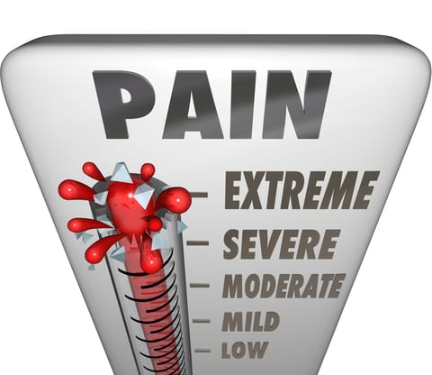CRM Pain Level Thermometer