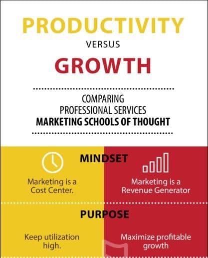 thumbnail of ProductivityVSGrowth Infographic